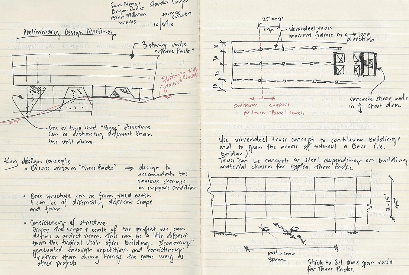Adobe sketch book